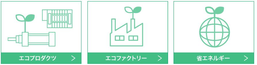 エコプロ・エコファク・省エネ