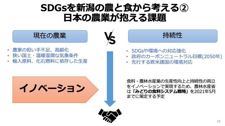 日本の農業が抱える課題